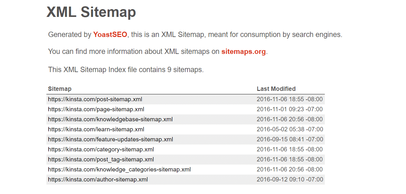 archivo xml sitemap
