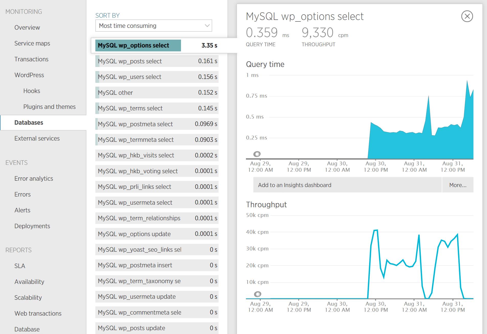 Consultas a la base de datos que consumen mucho tiempo