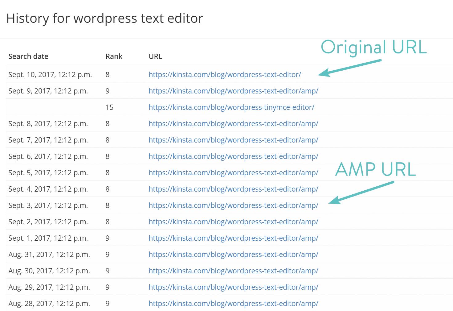 Re-indexación de palabras clave de Google AMP