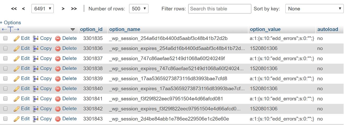 Líneas de _wp_session_