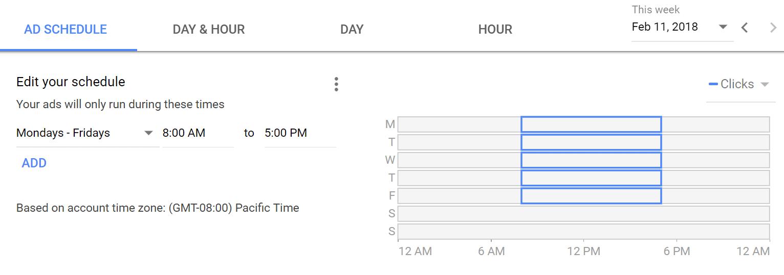 Horario de un ad en Google AdWords