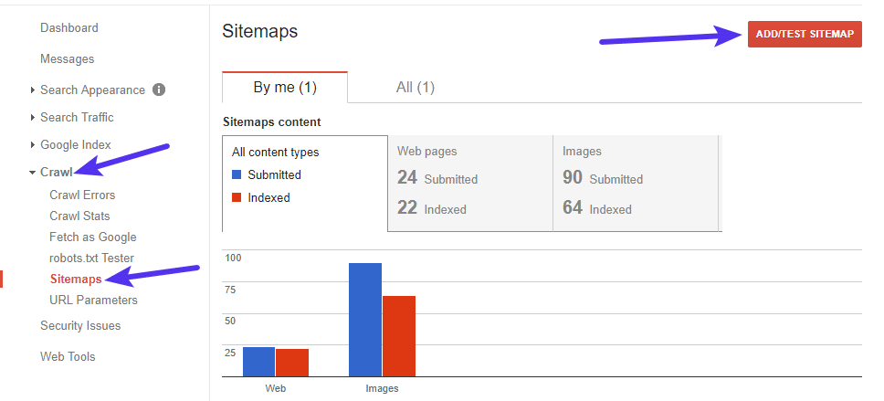 Cómo enviar un mapa del sitio a Google