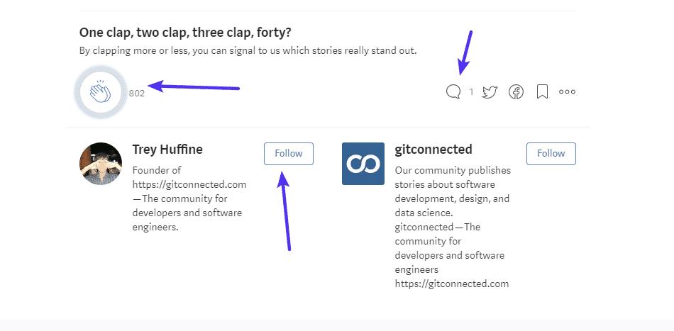 Algunas de las opciones sociales de Medium