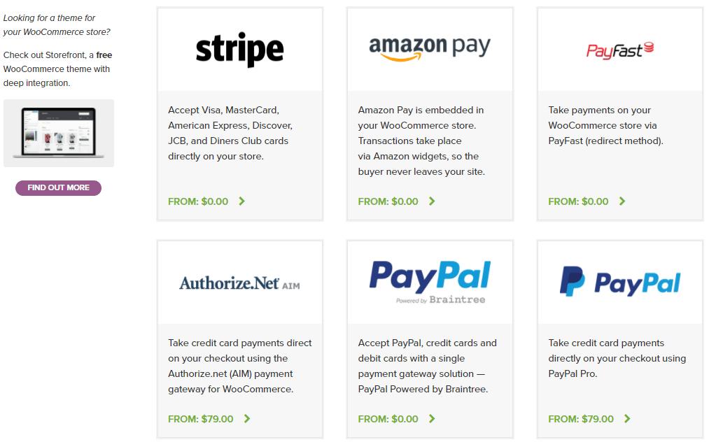 Algunas pasarelas de pago de WooCommerce