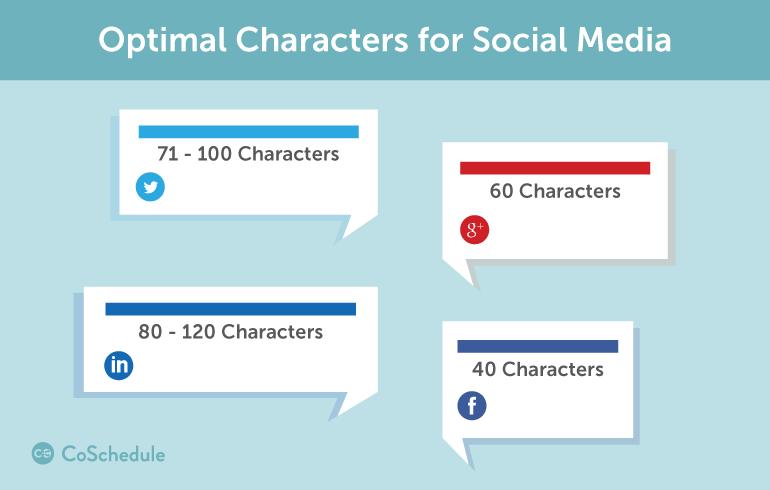 Caracteres para redes sociales