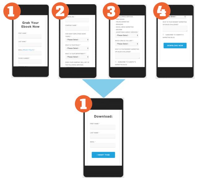 Formularios para dispositivos móviles