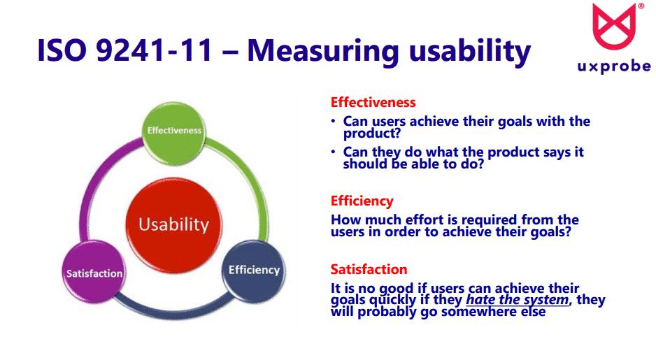 Medición de usabilidad