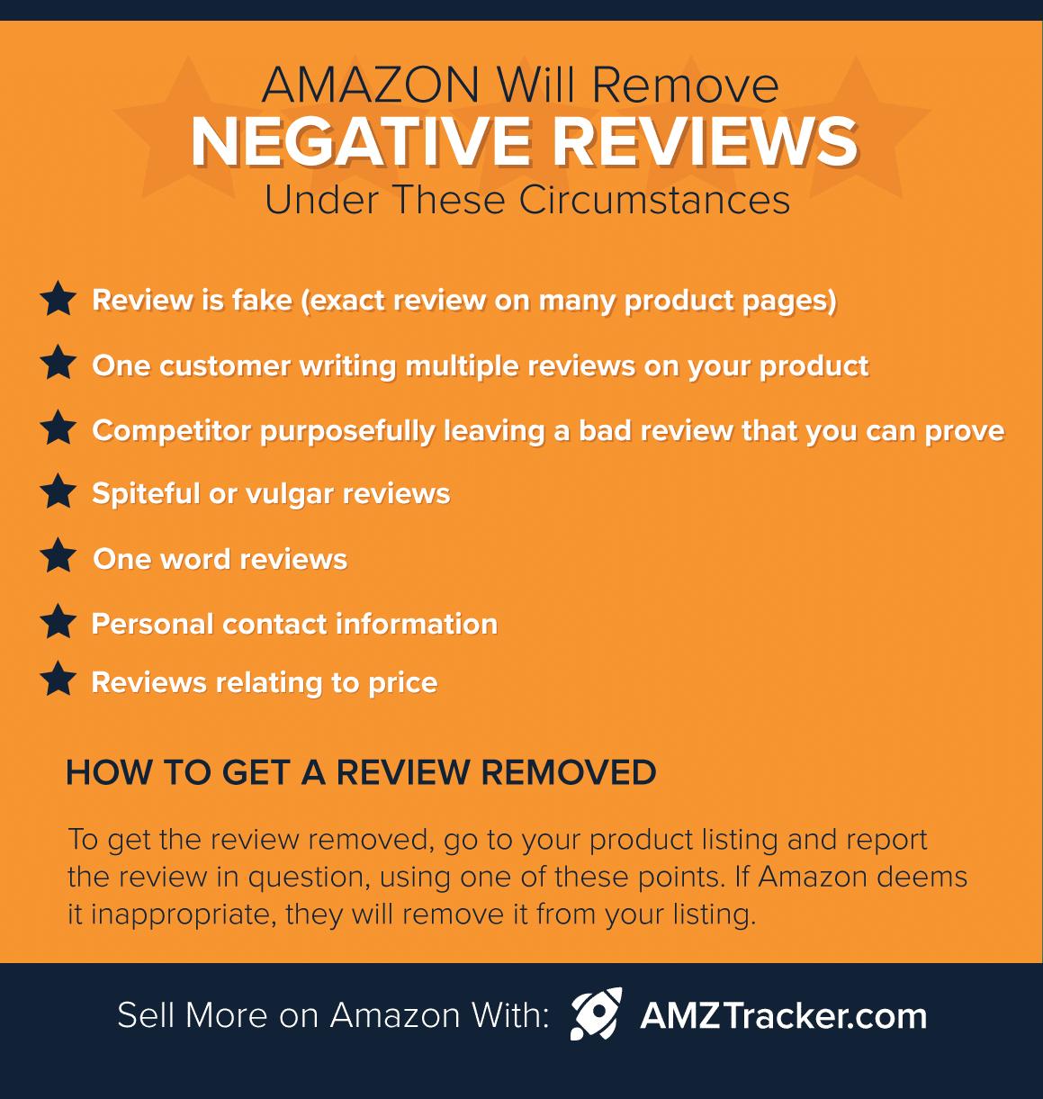 Las reseñas negativas serán eliminadas de Amazon