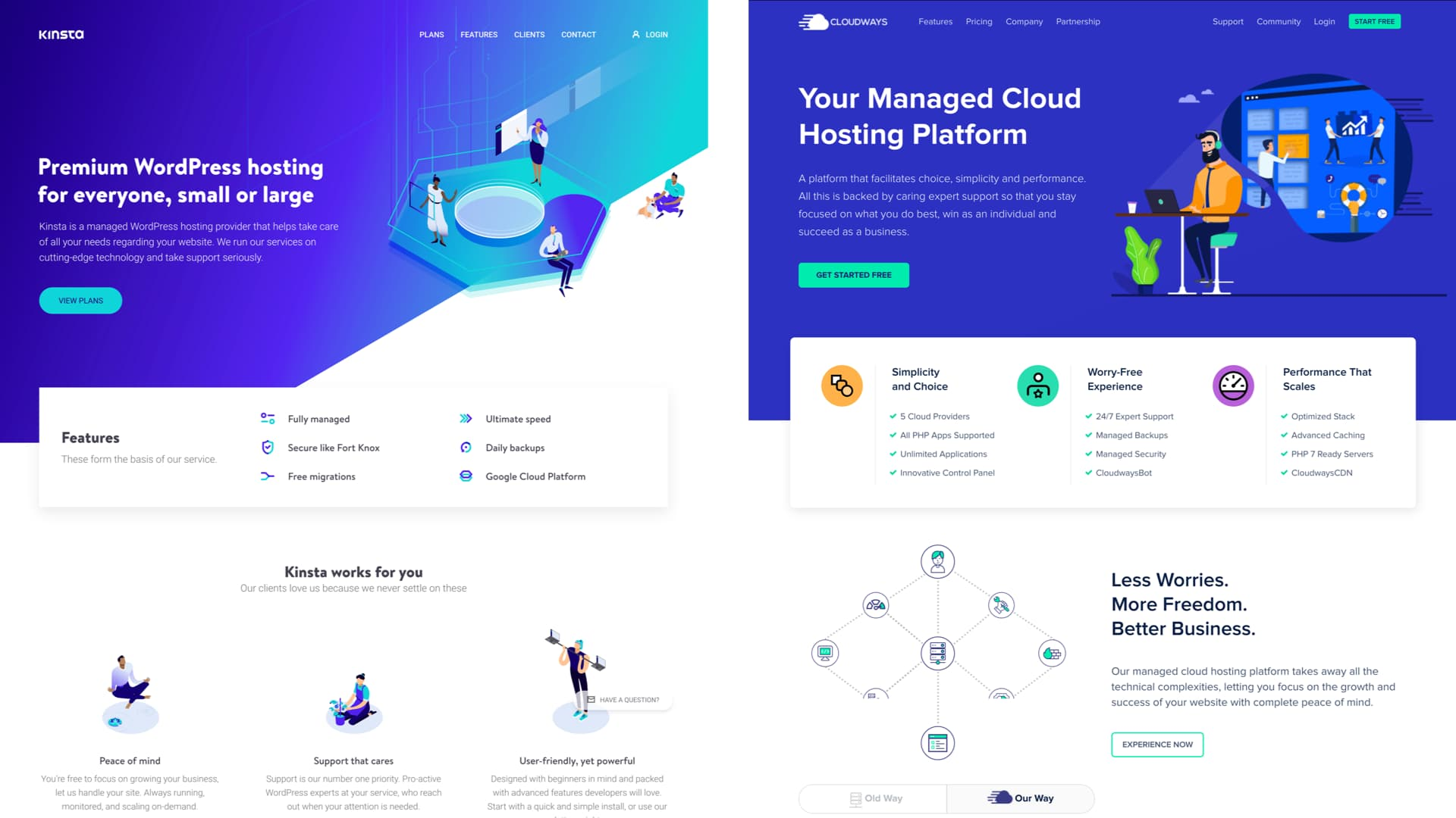 Kinsta vs Cloudways