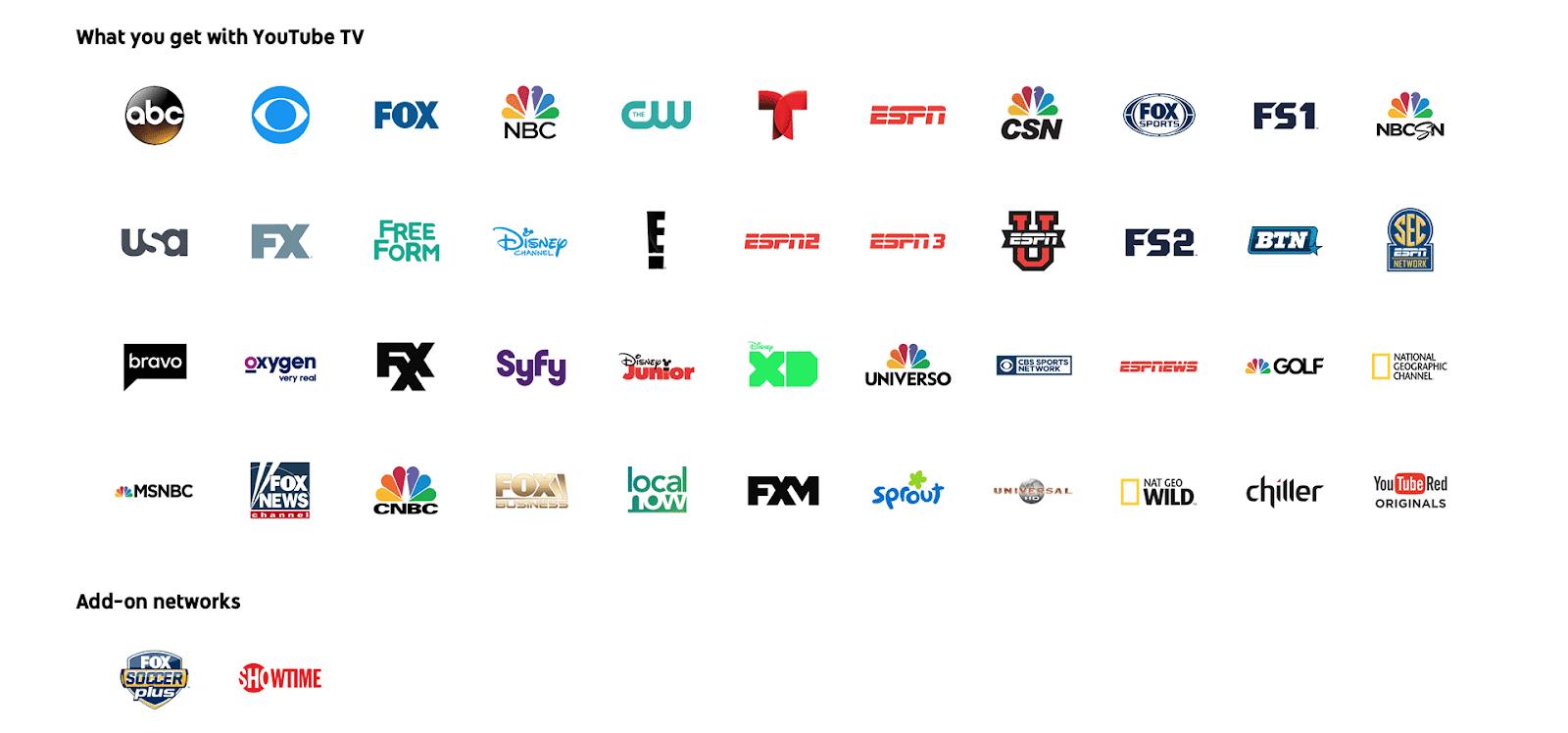 Los canales de YouTube TV