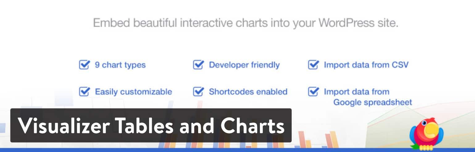 Plugin de Visualizer Tables and Charts para WordPress