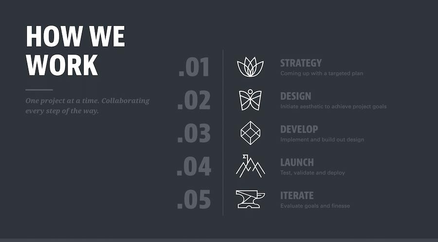 Iron to Iron resume su proceso de desarrollo web.