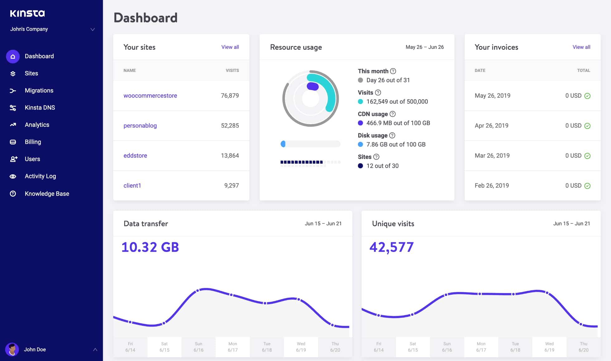 MyKinsta dashboard