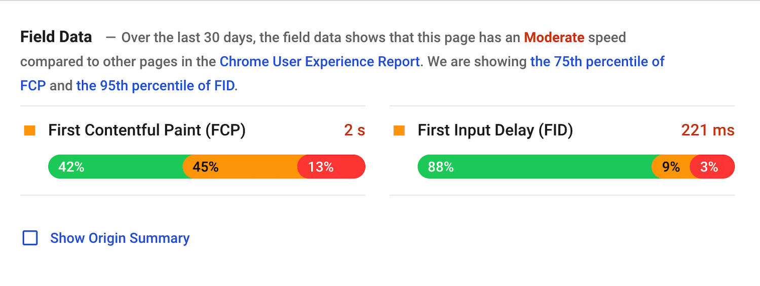 Datos de campo de Google PageSpeed Insights