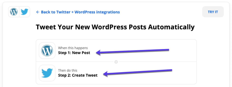 Utilice el Zapier para publicar automáticamente nuevas entradas de blog