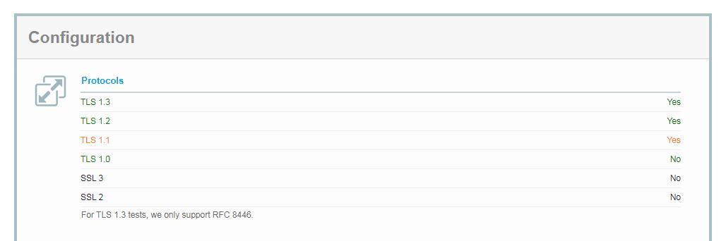 La sección de Protocolos, en la que se esbozan las versiones de TLS que son compatibles