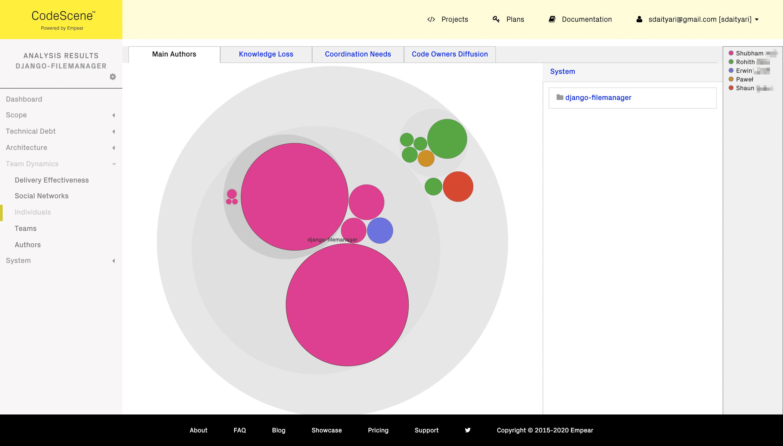 Mapas de conocimiento de CodeScene