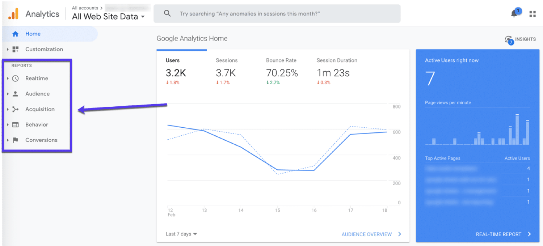 Lo que verás en el tablero de mandos 'home' de Google Analytics