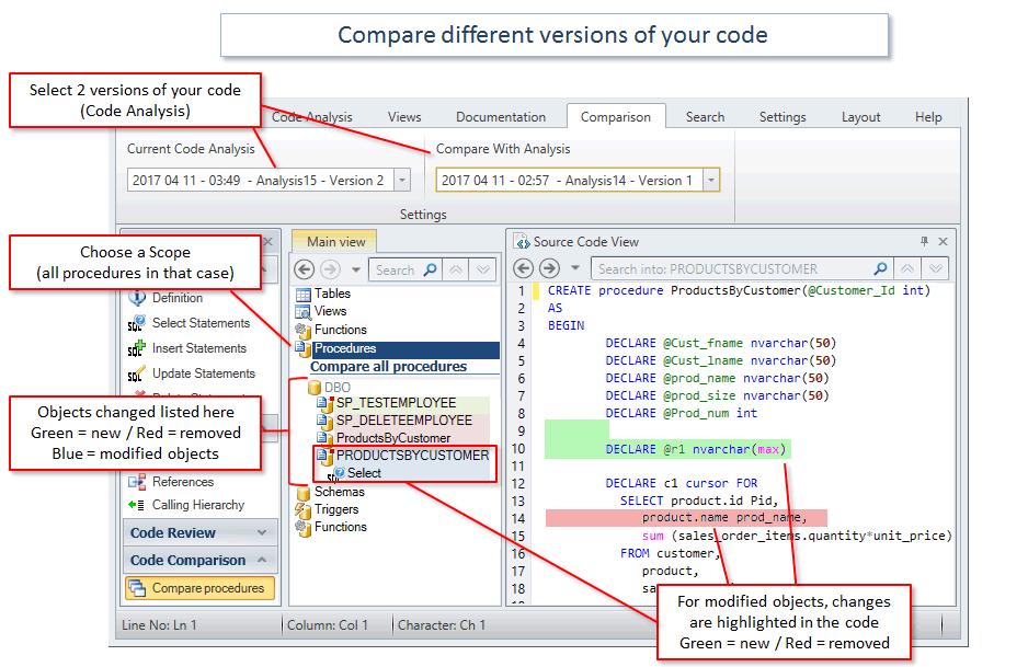 Descripción general de la herramienta de revisión de códigos de Visual Expert