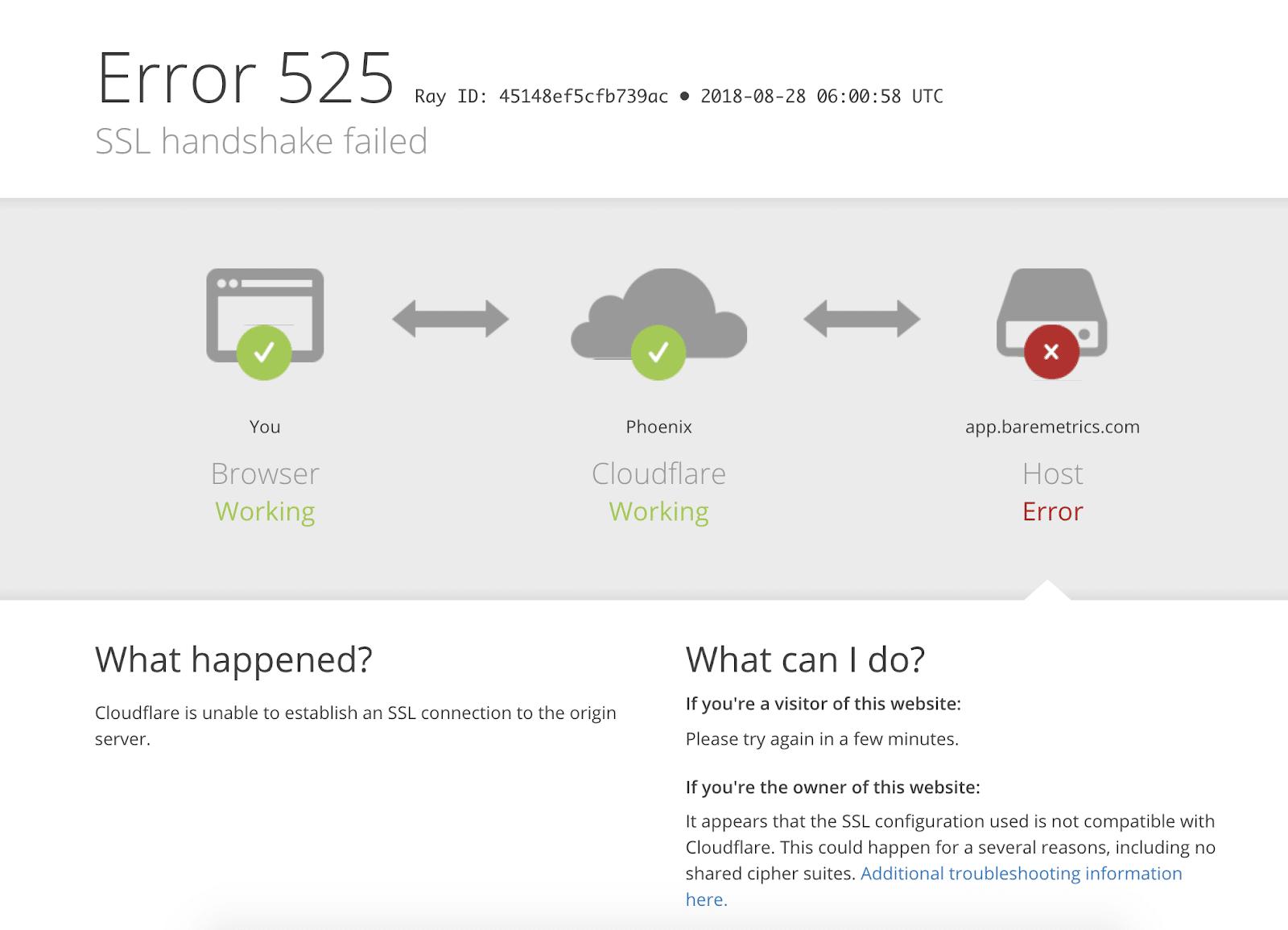 El mensaje de error del 525 SSL Handshake Failed en Google Chrome