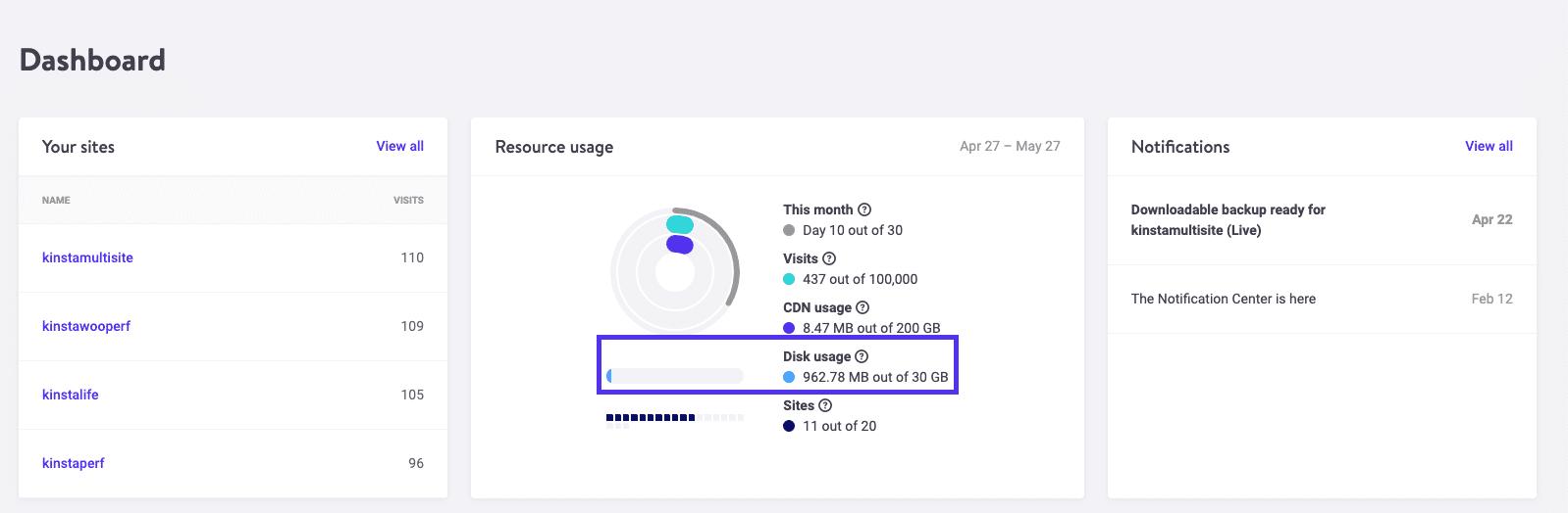 El uso del disco en MyKinsta