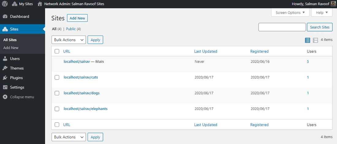 The 'Sites' panel in a WordPress Multisite network