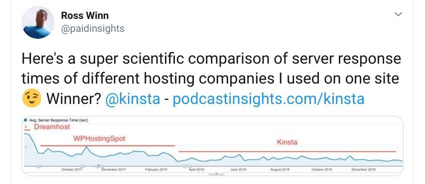Tweet de Ross Winn con una comparación de los tiempos de respuesta del servidor, que muestra a Kinsta como el claro ganador