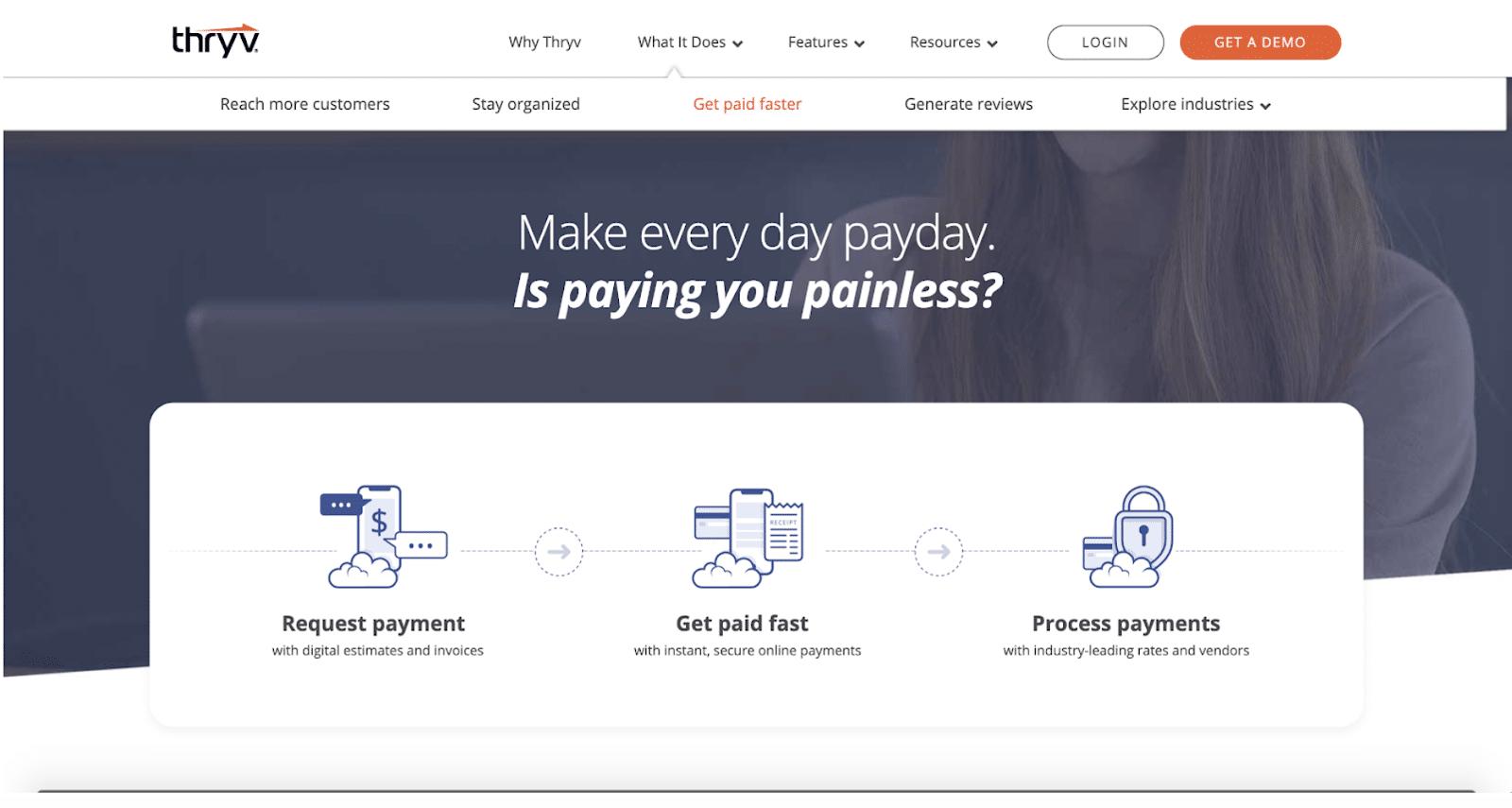Alternativa de PayPal Thryv