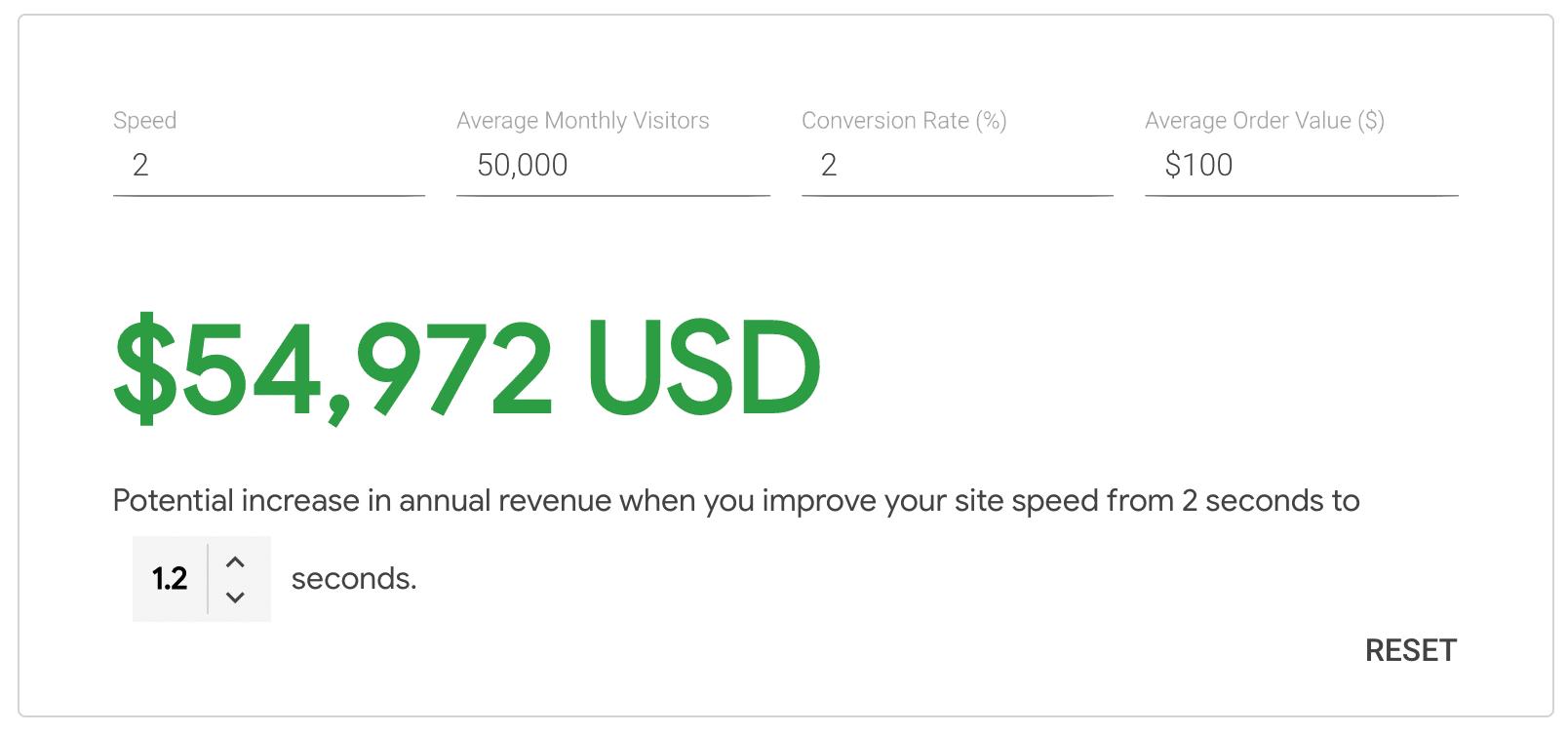 Calculateur de vitesse de conversion