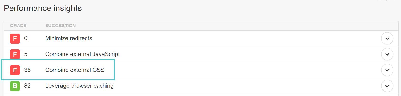 Avertissement Combine external CSS dans Pingdom