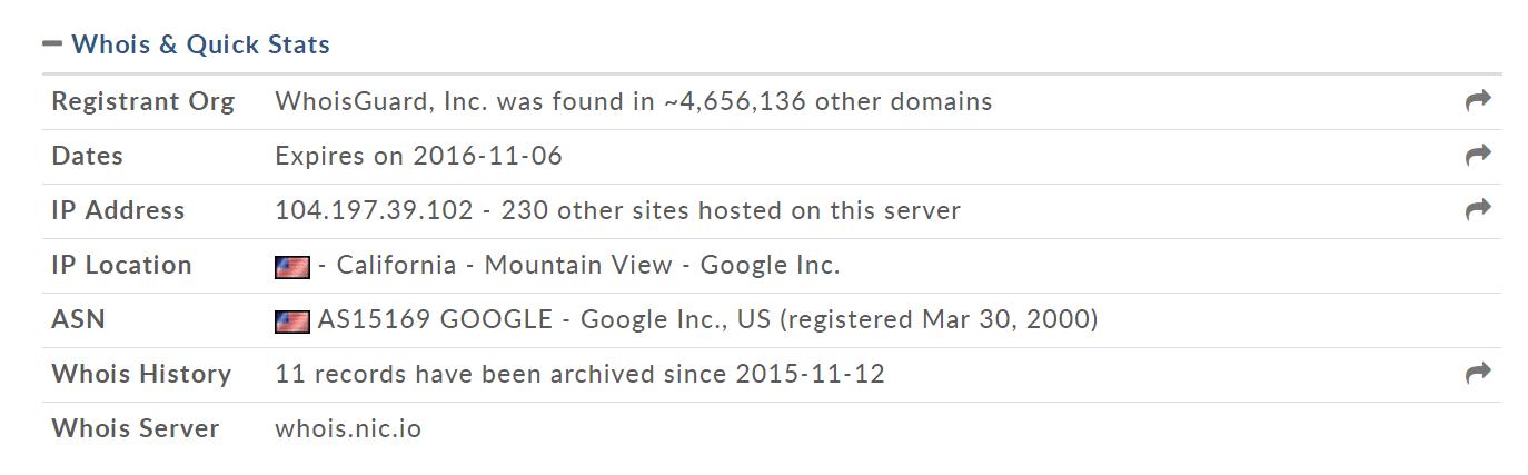 Trouver l'adresse IP pour l'avis de retrait du DMCA