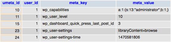 Cinq lignes dans la table usermeta stockent les données concernant les capacités de l'utilisateur, le niveau et les réglages du tableau de bord.