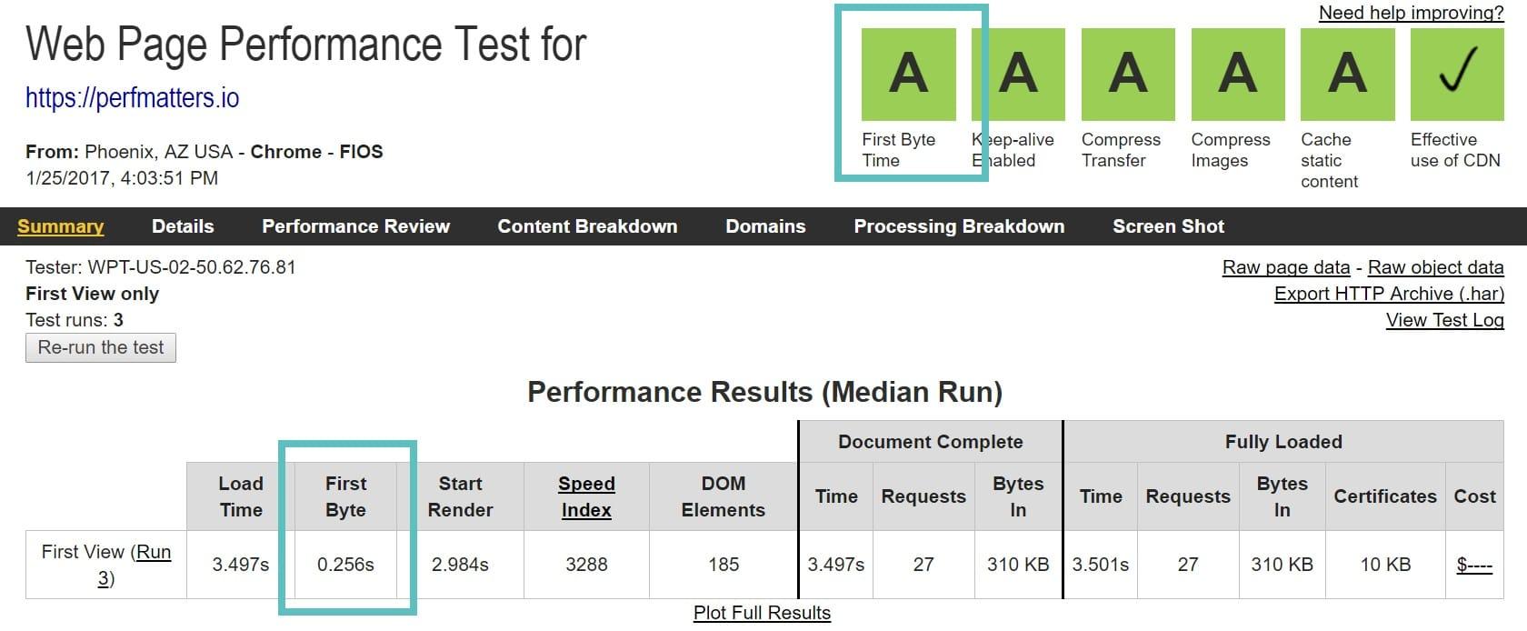 Webpagetest Time to First Byte (temps du premier octet)