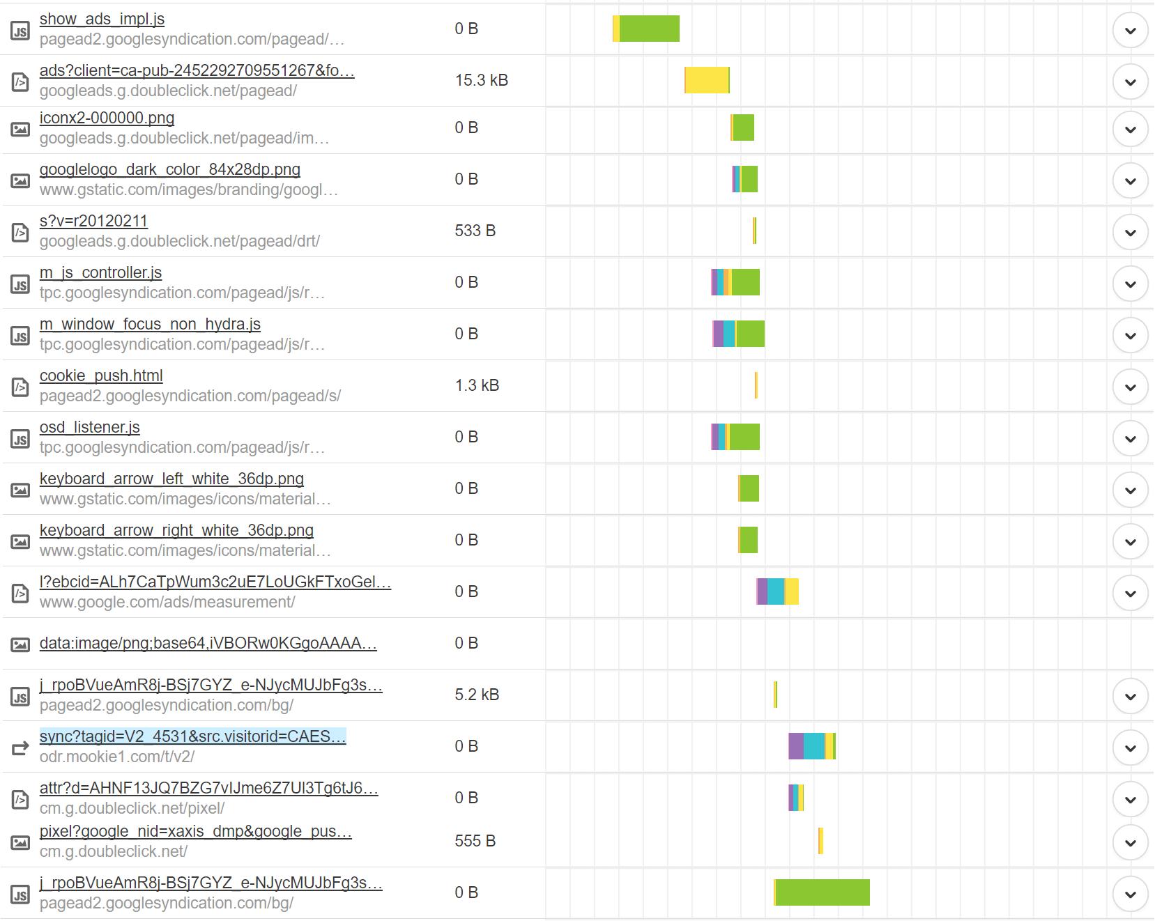 Requêtes externes Google AdSense