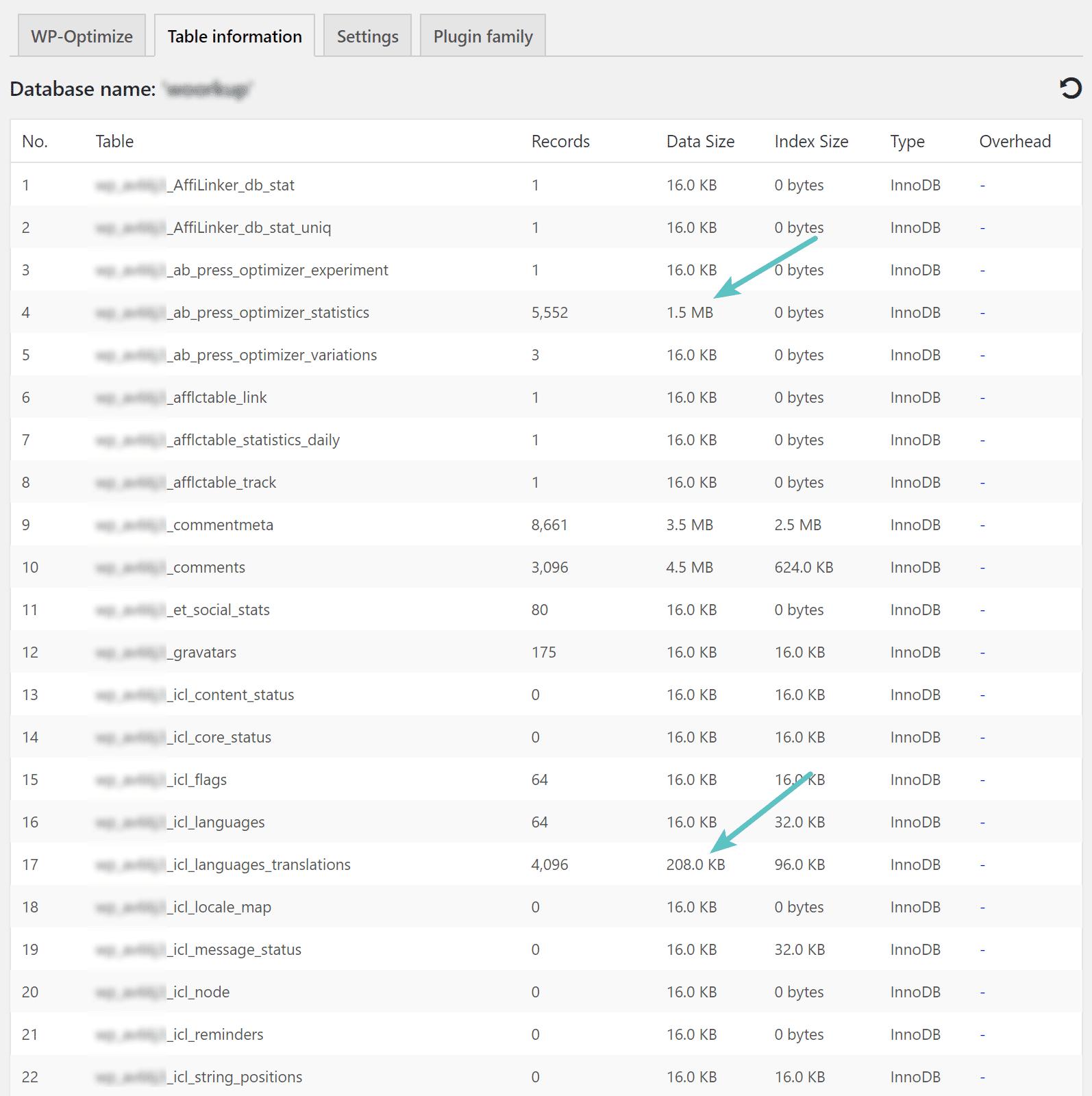 Déchets de base de données