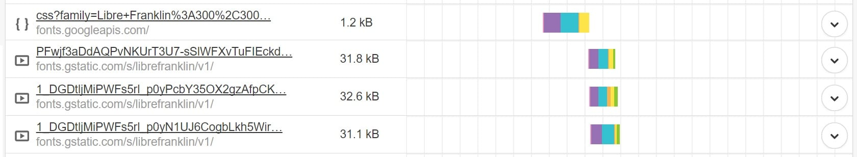 Recherche DNS Google fonts