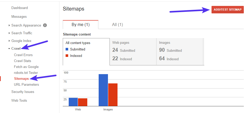 Comment soumettre un sitemap à Google