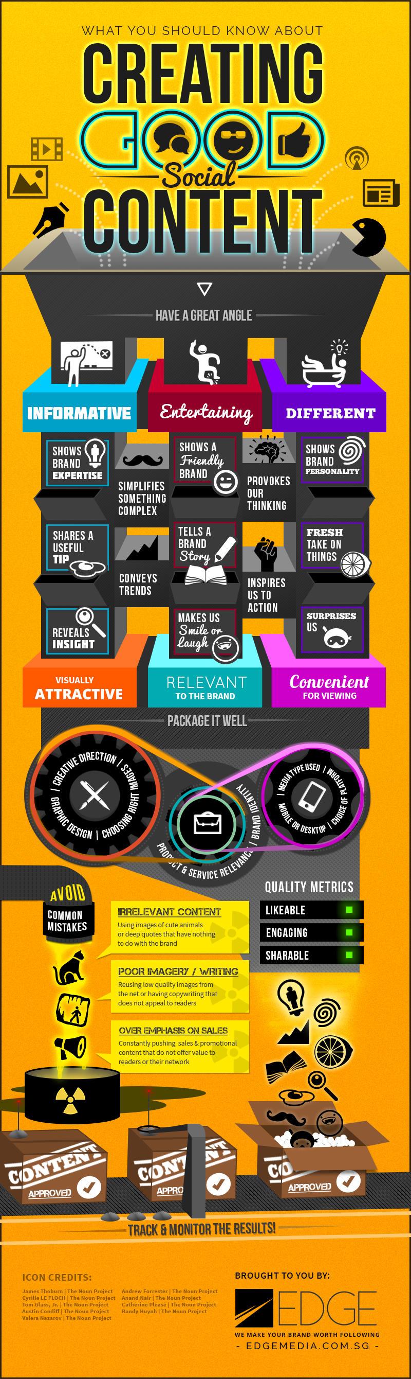 Création de contenu social