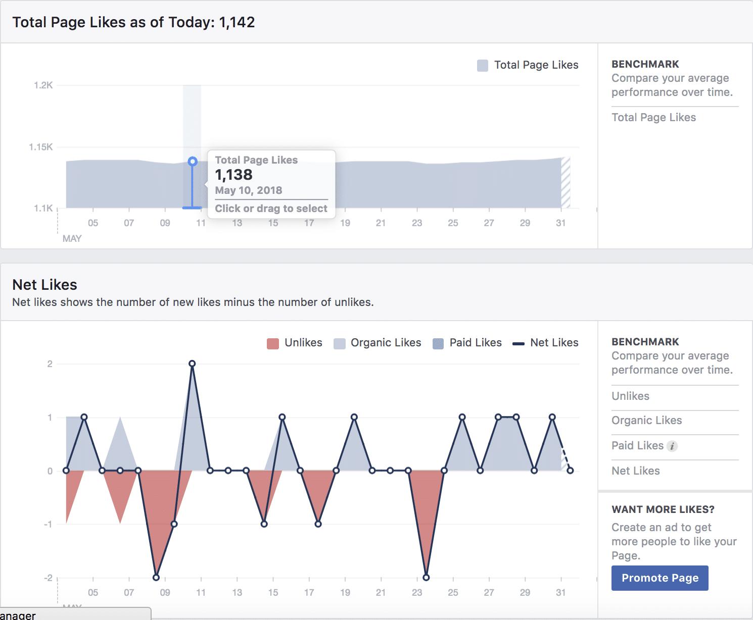 Nombre de «j'aime» de la page Facebook