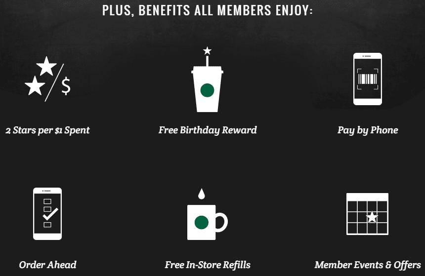 Récompenses Starbucks