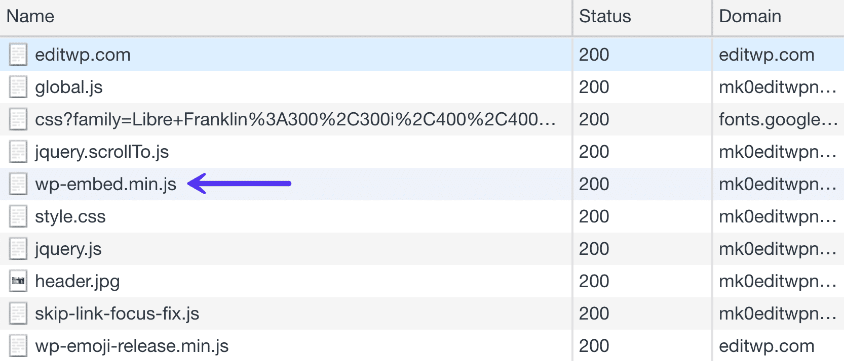 wp-embed.min.js fichier