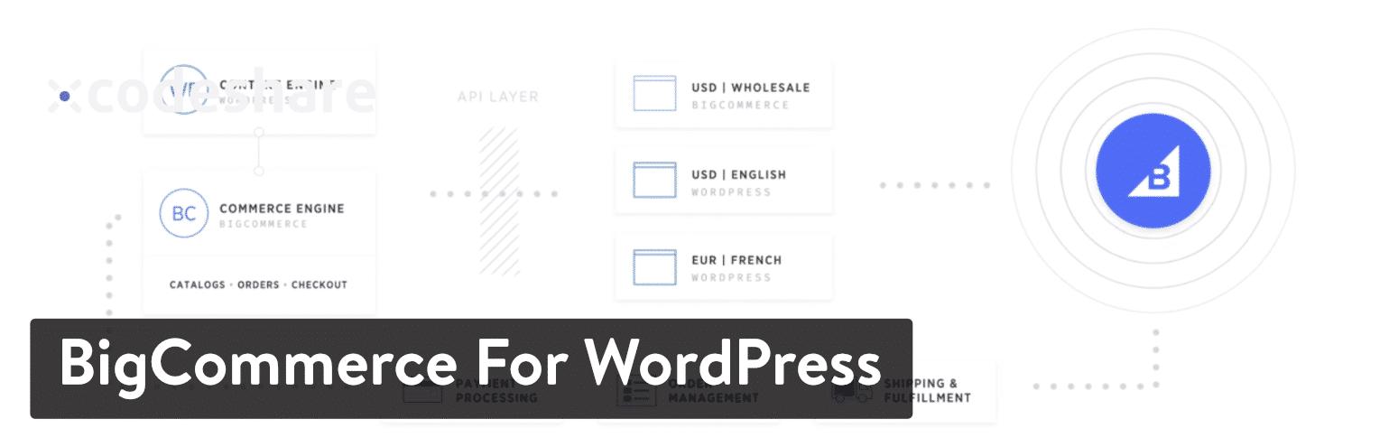 Plugin BigCommerce pour WordPress