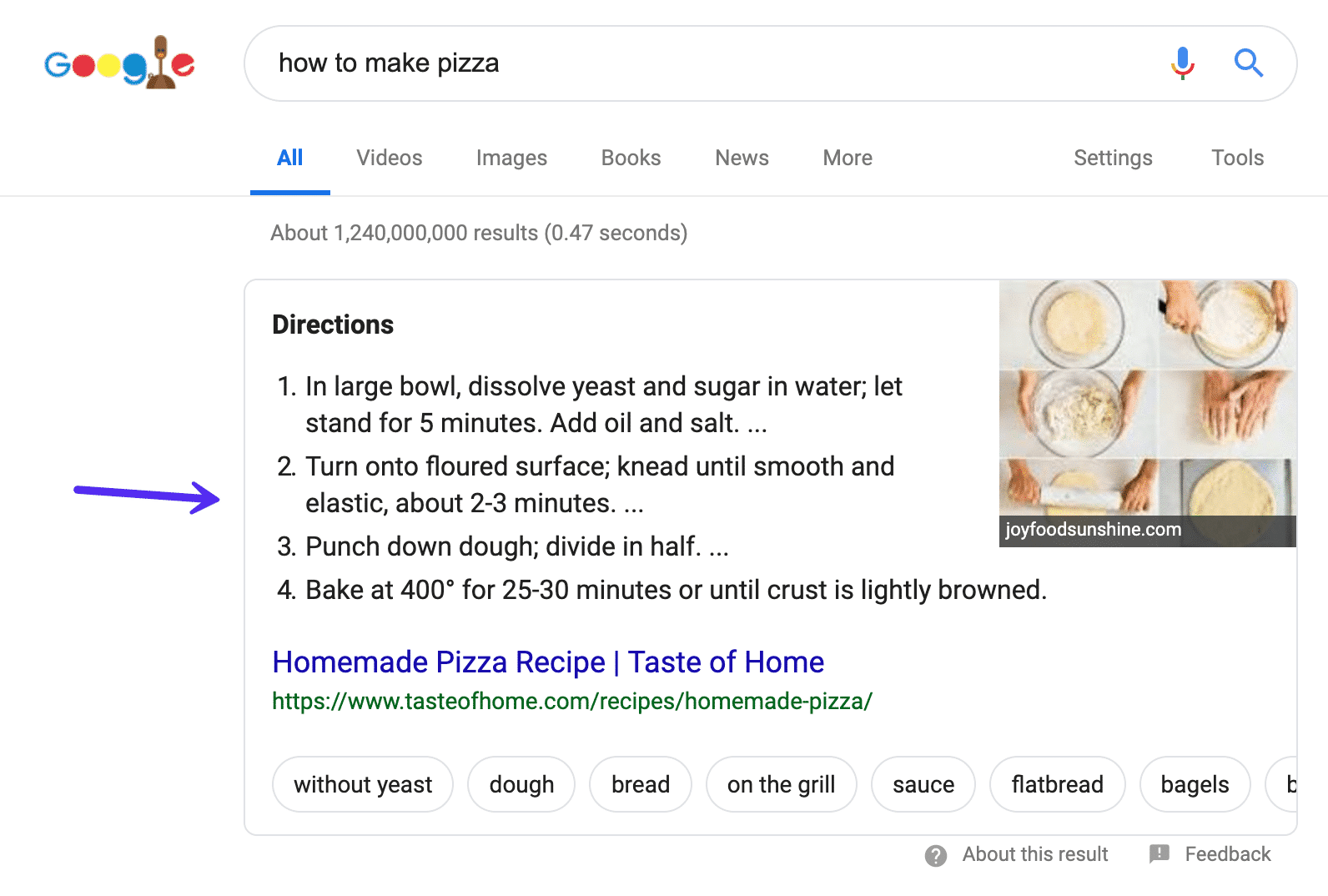 Comment faire une pizza dans la Featured Snippet
