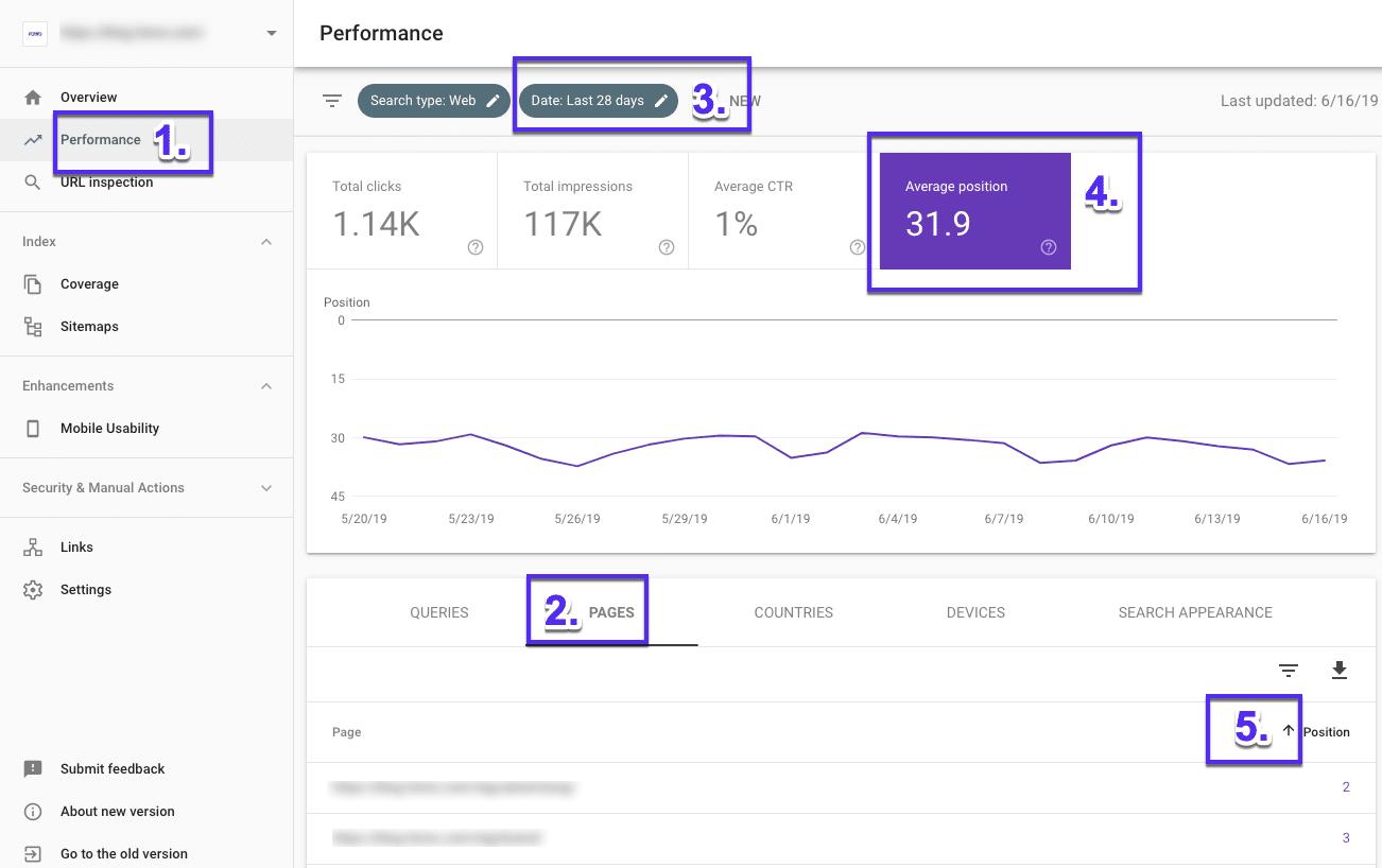 Comment trouver les pages avec les classements les plus élevés/les plus bas de la CGC