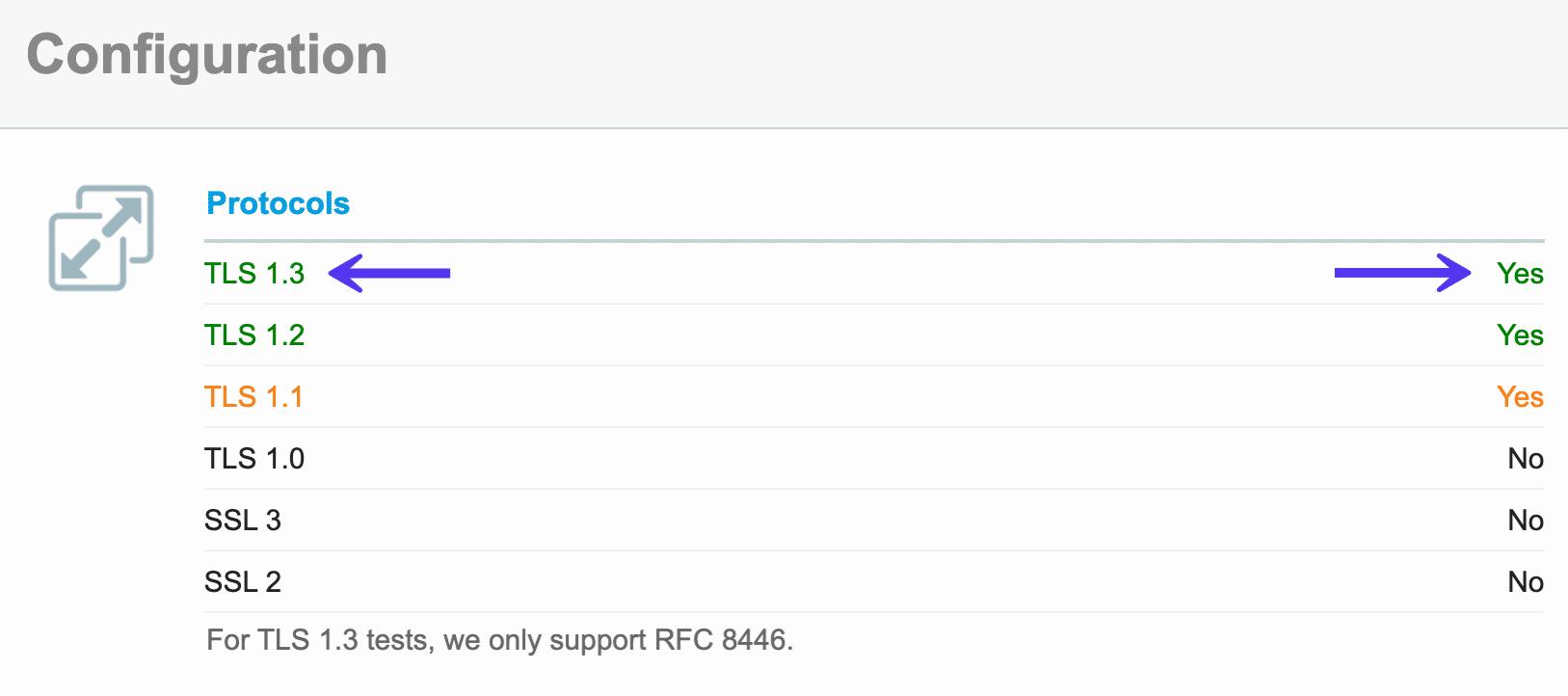 Prise en charge des serveurs TLS 1.3