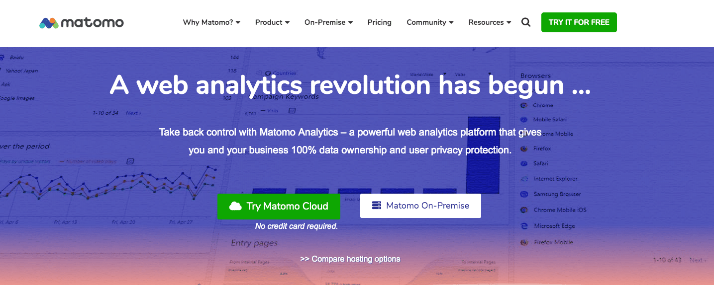 Google Analytics alternatives: matomo