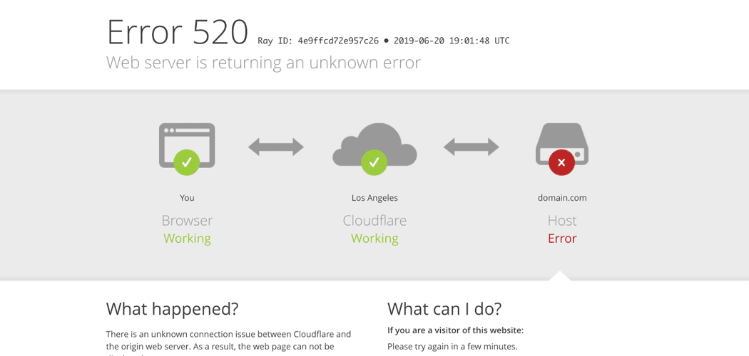 Un exemple d'erreur 520 pour un site Web.