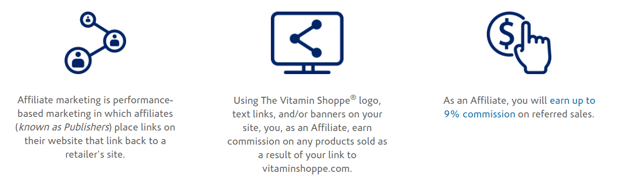 Le programme d'affiliation vitamin shoppe