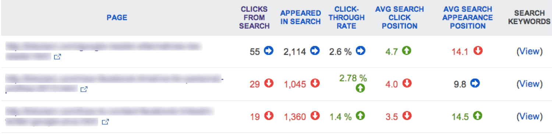 Page de rapport de trafic à Bing