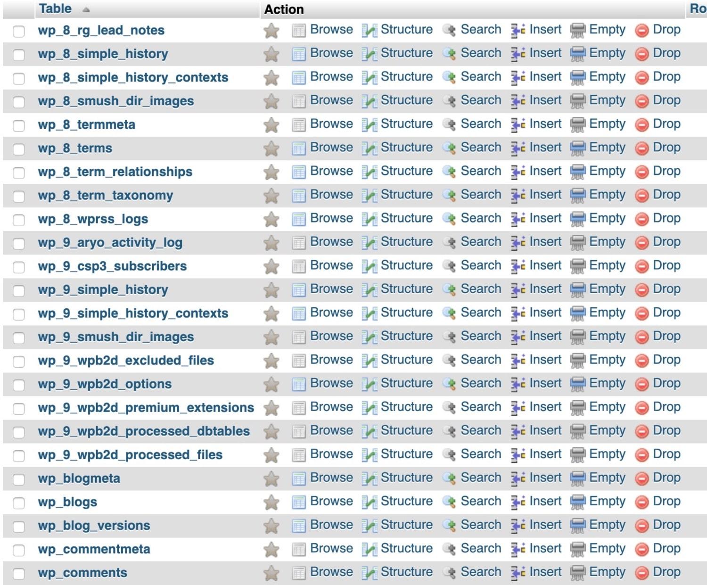 Tables de base de données supplémentaires dans un multi-site